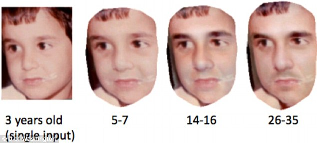 Using one photo of a 3 year-old, the software automatically renders images of his face at multiple ages while keeping his identity (and the milk moustache)