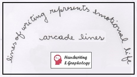 Graphotherapy and Graphology: Handwriting Analisis